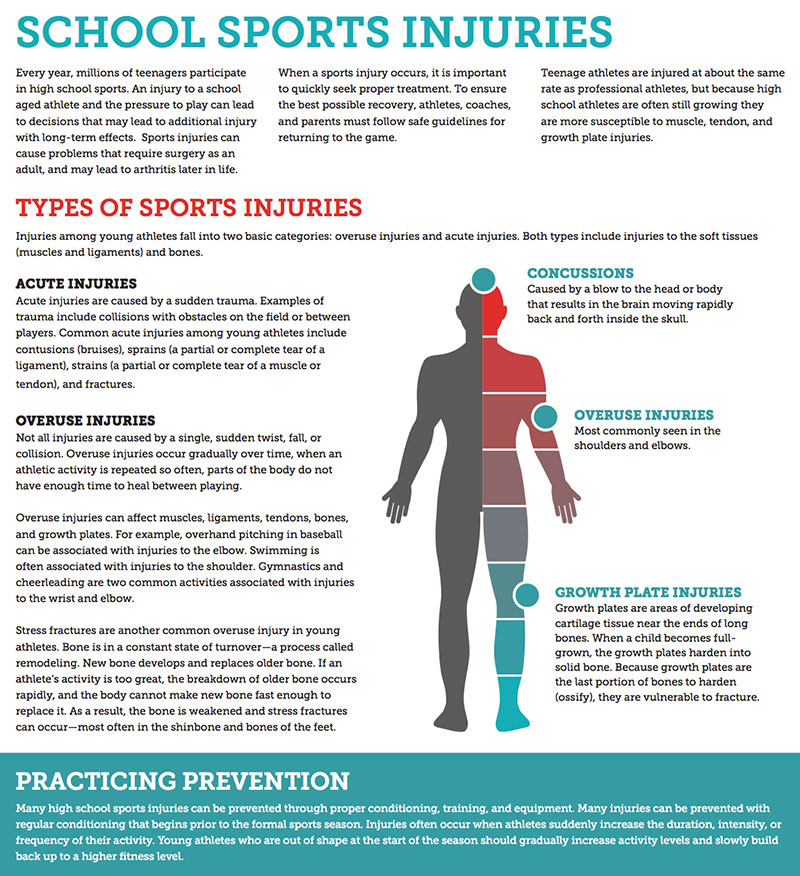 agape-sports-injuries