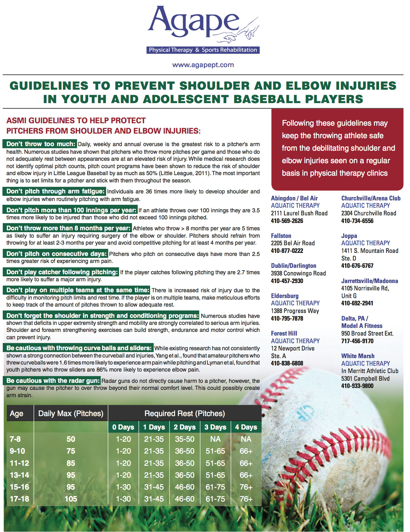 baseball-injuries